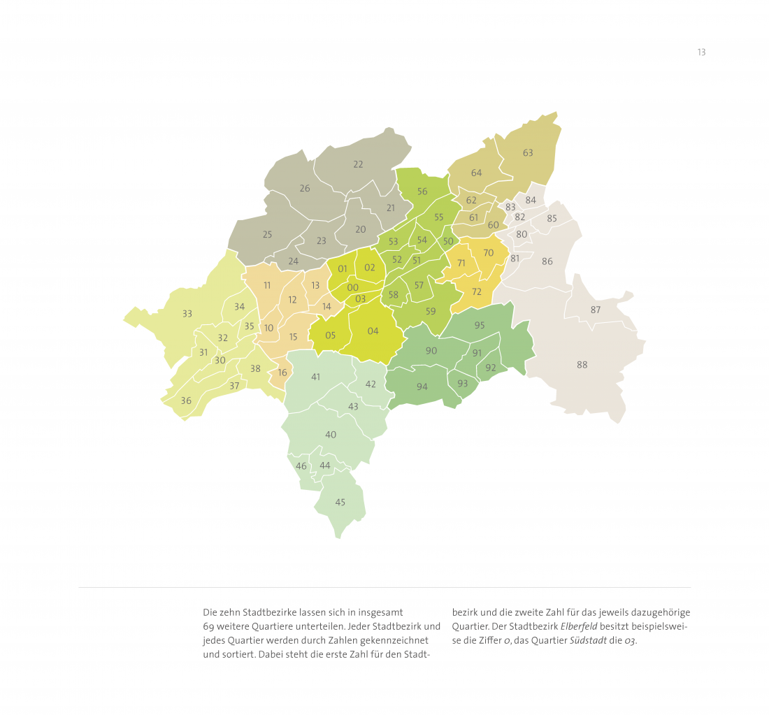 Wuppertal — Eine Stadt in Zahlen