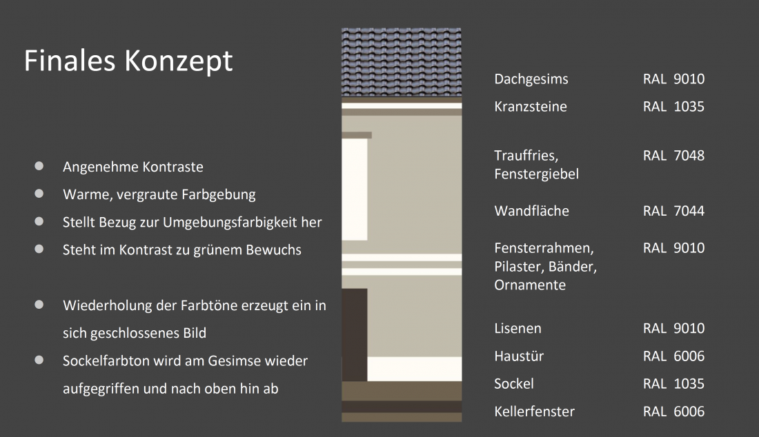 Fassadengestaltung Villa Bremme in Wuppertal